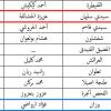 فؤاد ارواضي نائبا جديدا لوزارة التربية الوطنية والتكوين المهني بوزان خلفا لعزيزة الحشالفة