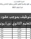 نتائج مباراة التوظيف بموجب عقود بمديرية وزان بالنسبة للتعليم الثانوي دورة يونيو 2017م