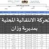 نتائج الحركة الانتقالية التعليمية المحلية 2017م بإقليم وزان