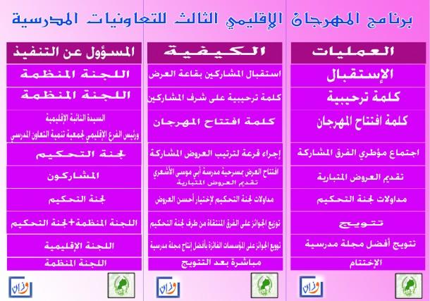 الصفحة الثاني من ملصق المهرجان الإقليمي الثالث للتعاونيات المدرسية