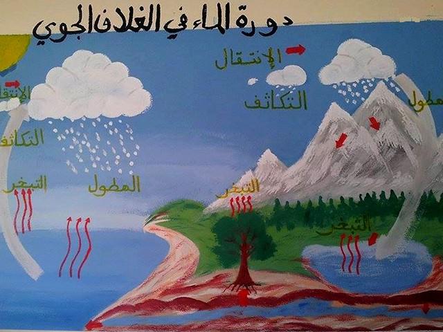 جداريات بموضوعات علمية بثانوية 3 مارس التأهيلية