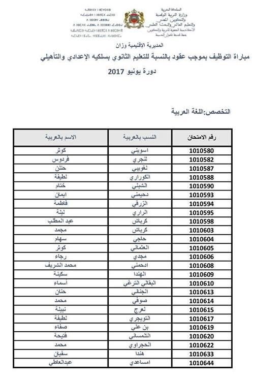 نتائج اللغة العربية