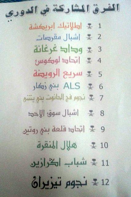 الفرق المشاركة في دوري جمعية الصفاء الرياضية