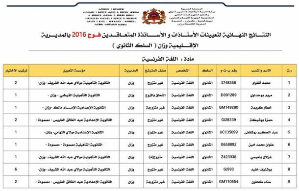 النتائج النهائية لتعيينات الأساتذة المتعاقدين فوج 2016م ابتدائي ثانوي